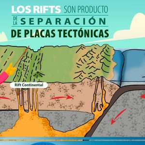 Los rift son producto de la separación de placas tectónicas