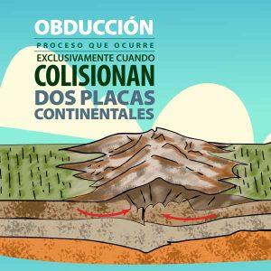 Obducción proceso que ocurre cuando colisionan dos placas continentales