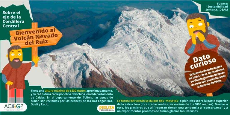Don David en el volcán nevado del Ruiz