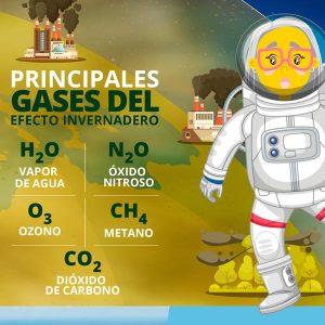 Principales gases del efecto invernadero
