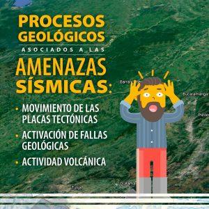 Procesos geológicos asociados a las amenazas sísmicas